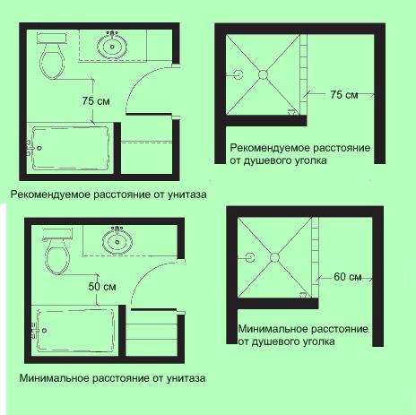 Как правильно расположить сантехнику в ванной комнате по отношению к сливу чертежи мебели для ванных