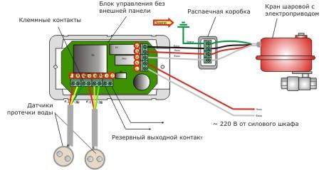 Электропривод шарового крана схема 520