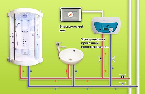 Схема работы проточного водонагревателя.