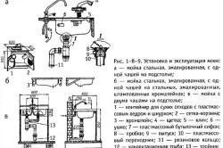 Схема монтажа мойки