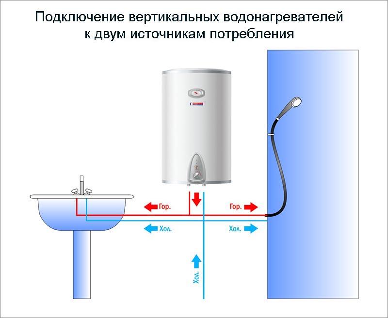 Как подключить проточный водонагреватель в квартире