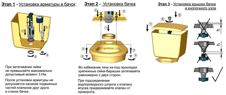 Схема устройства сливного бачка унитаза фото 63