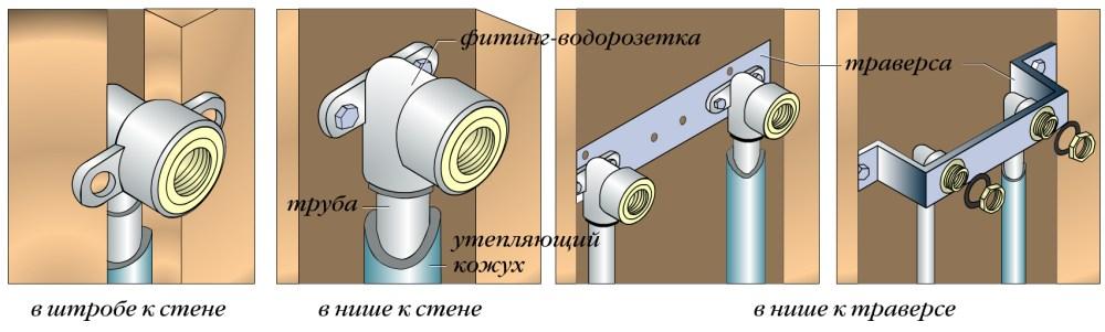 Как сделать козырёк над входной дверью 950