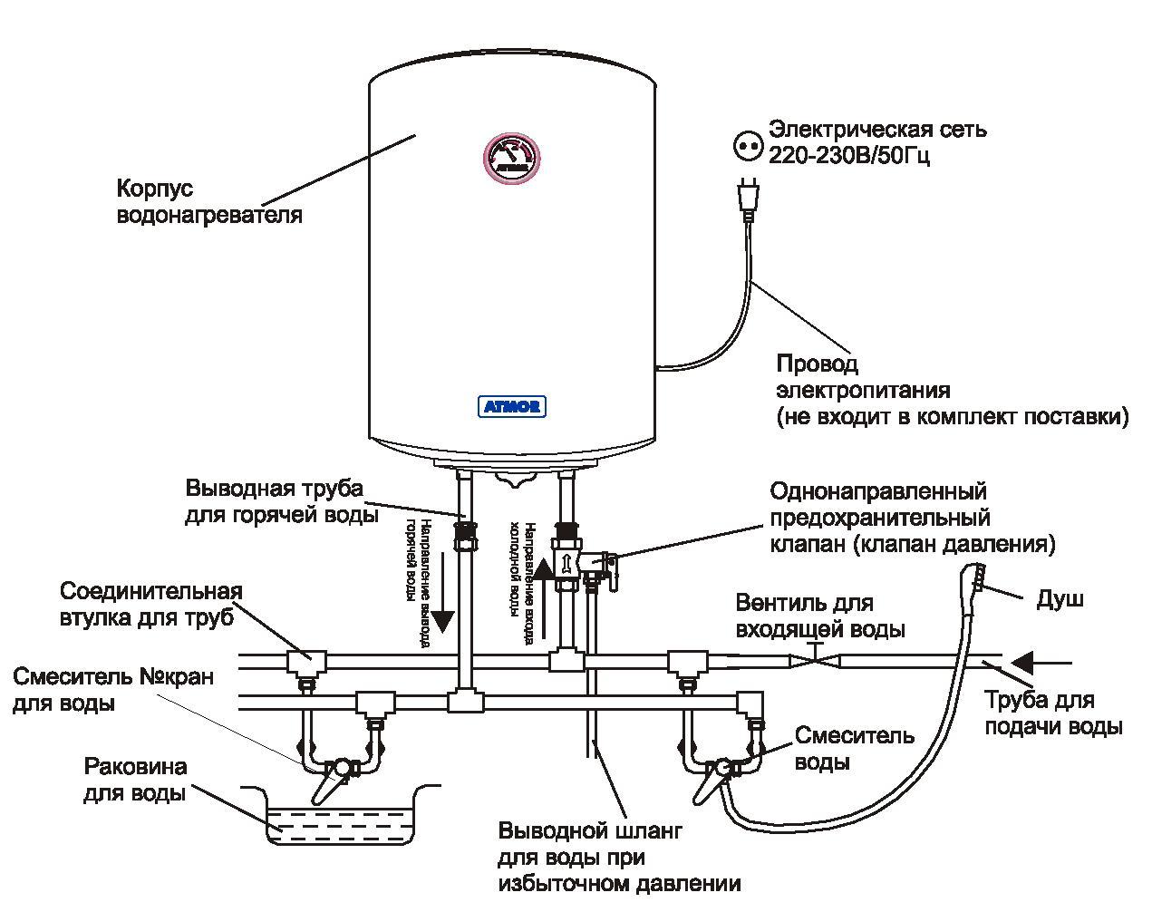 Клапан клоп схема подключения