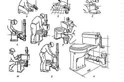 Как закрепить унитаз к плитке без сверления