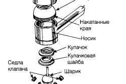 Устройство крана смесителя для кухни