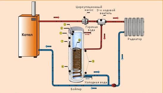 Схема устройства плавких