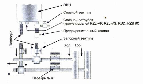 Схема водонагревателя эван